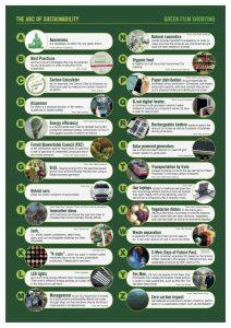 Green Alphabet_engl Kopie